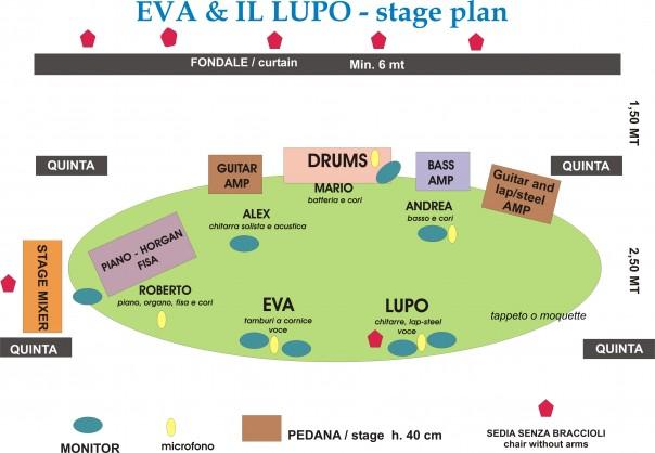 EVA & IL LUPO - stage plan